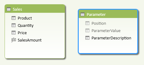 Figure 5 The Parameter table does not have relationships with other tables.