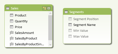 Figure 3 The Segments table does not have relationships with other tables.