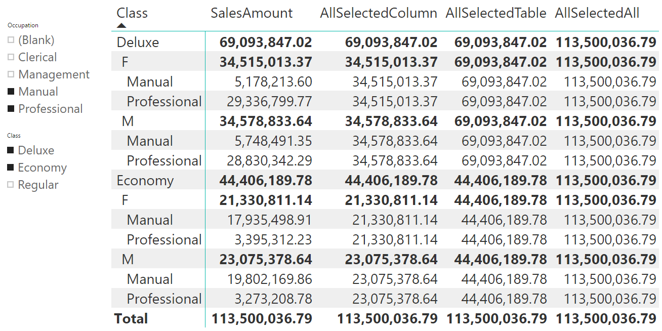 The definitive guide to ALLSELECTED - SQLBI