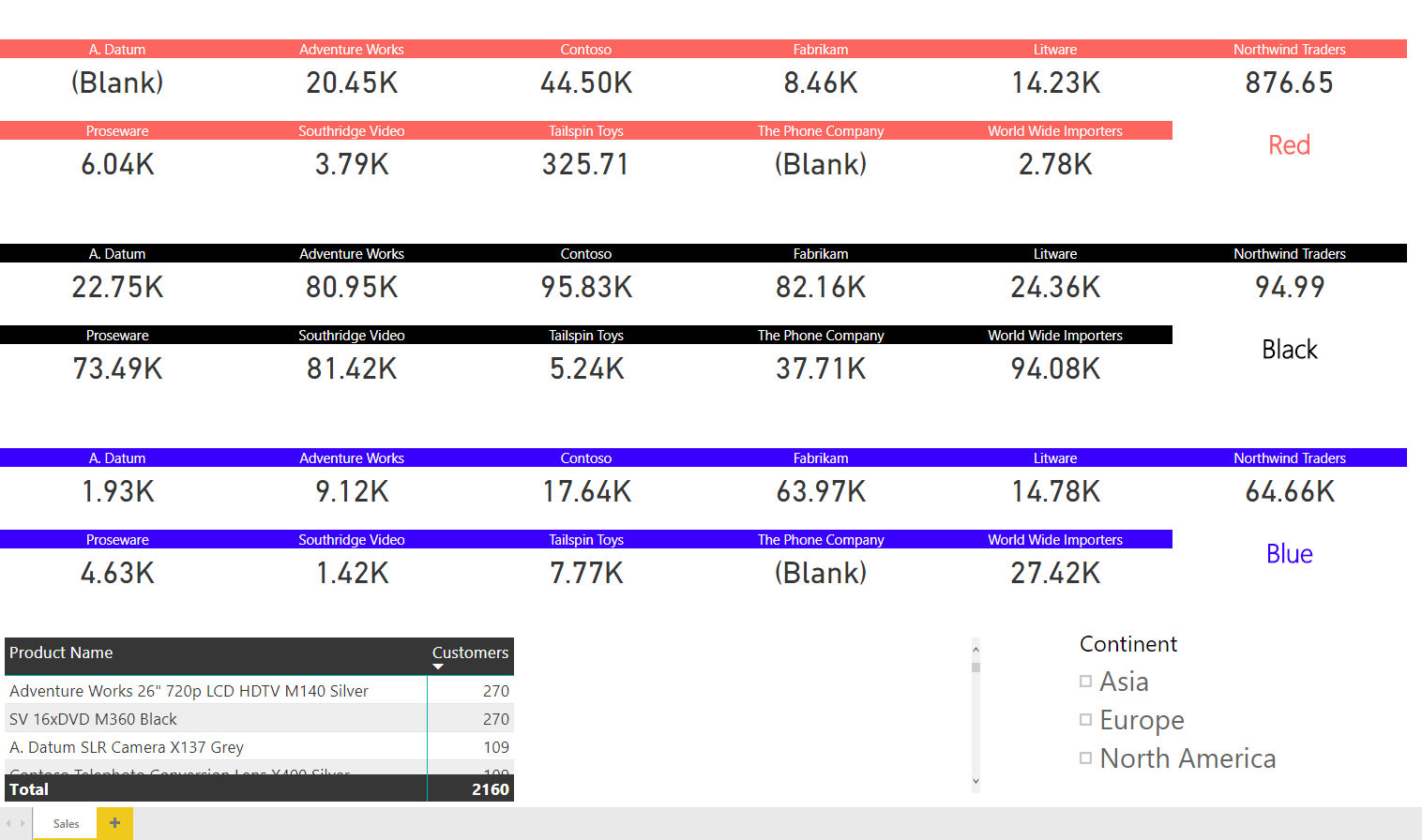 Capturing Power BI queries using DAX Studio - SQLBI