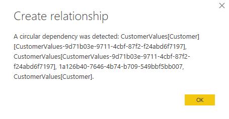 Avoiding circular dependency errors in DAX - SQLBI