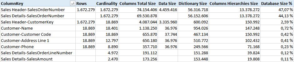 ColumnsCost-Normalized