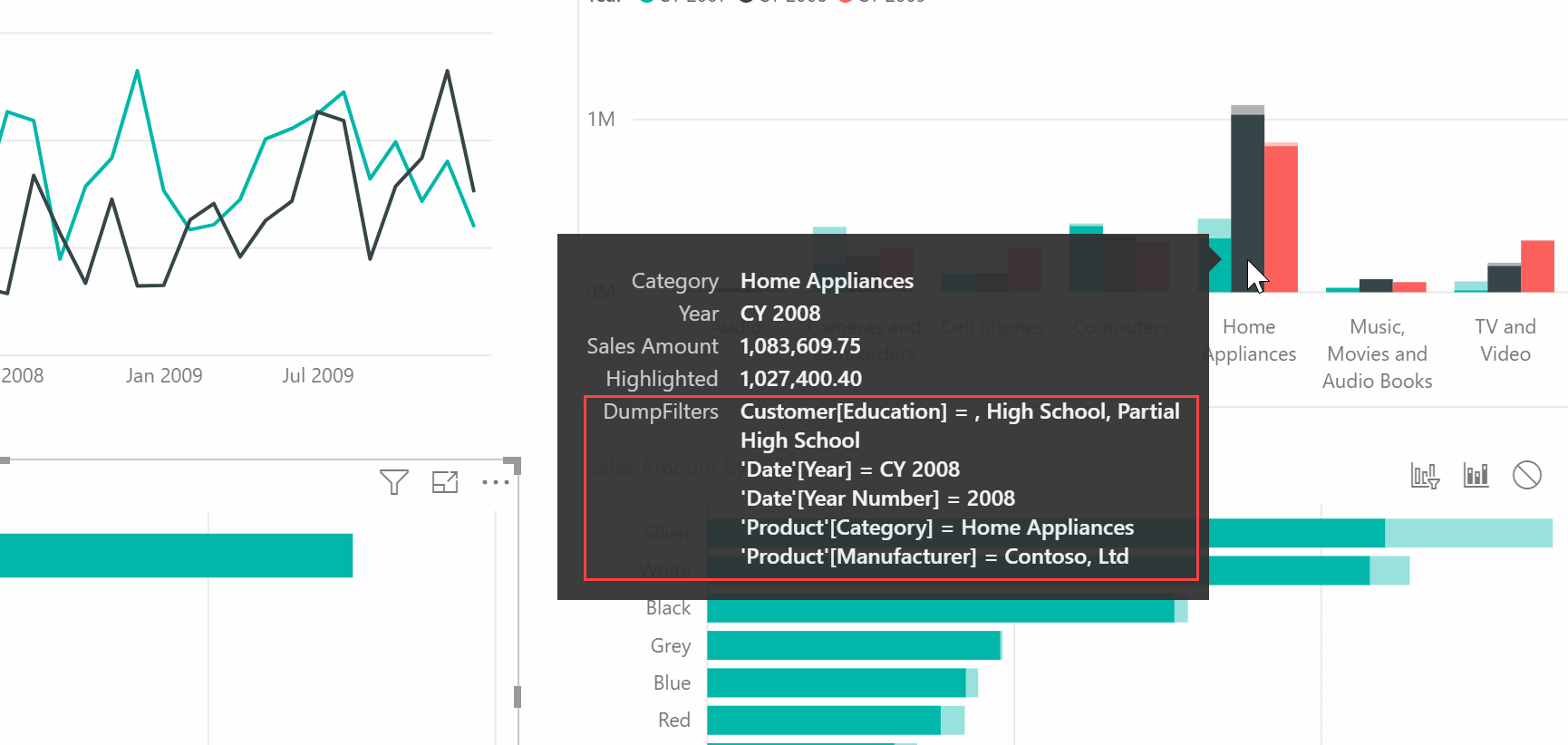 Displaying filter context in Power BI Tooltips - SQLBI