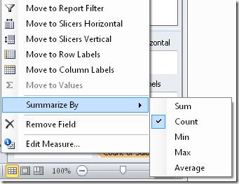 Distinct Count Measure in PowerPivot using DAX - SQLBI