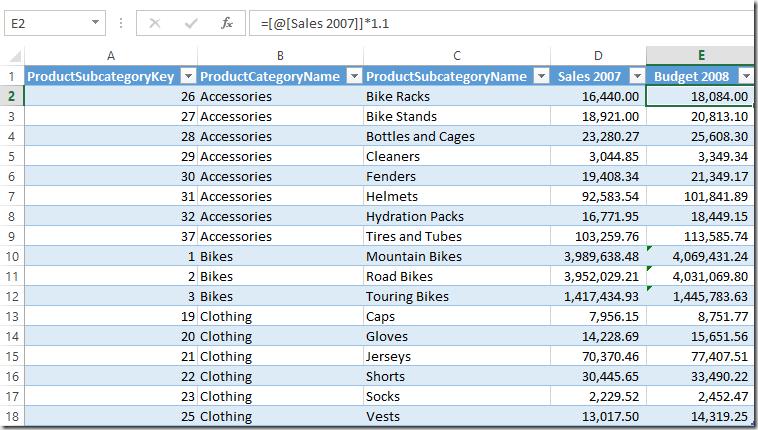 Linkback Tables in PowerPivot for Excel 2013 - SQLBI