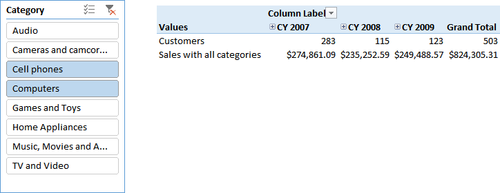 Apply AND Logic to Multiple Selection in DAX Slicer - SQLBI
