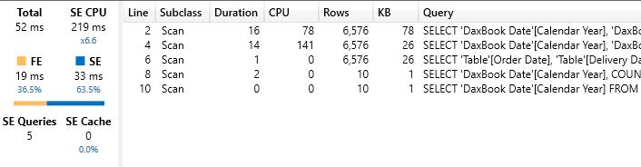 Optimizing DAX with cardinality estimation: computing