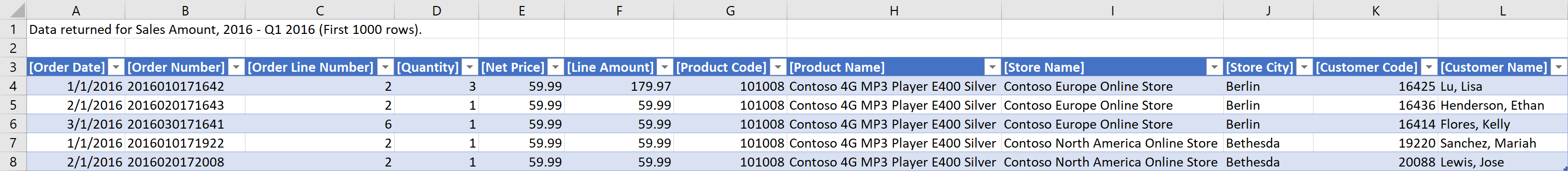 Controlling drillthrough using Detail Rows Expressions in DAX - SQLBI