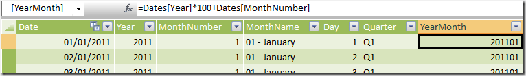 YearMonth definition in Dates table