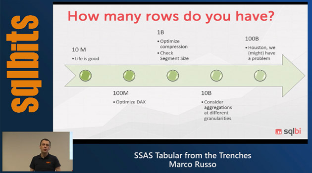 SSAS Tabular from the Trenches - SQLBI